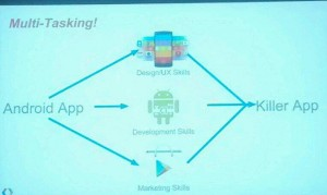 droidcon-2014-multitasking-android-app